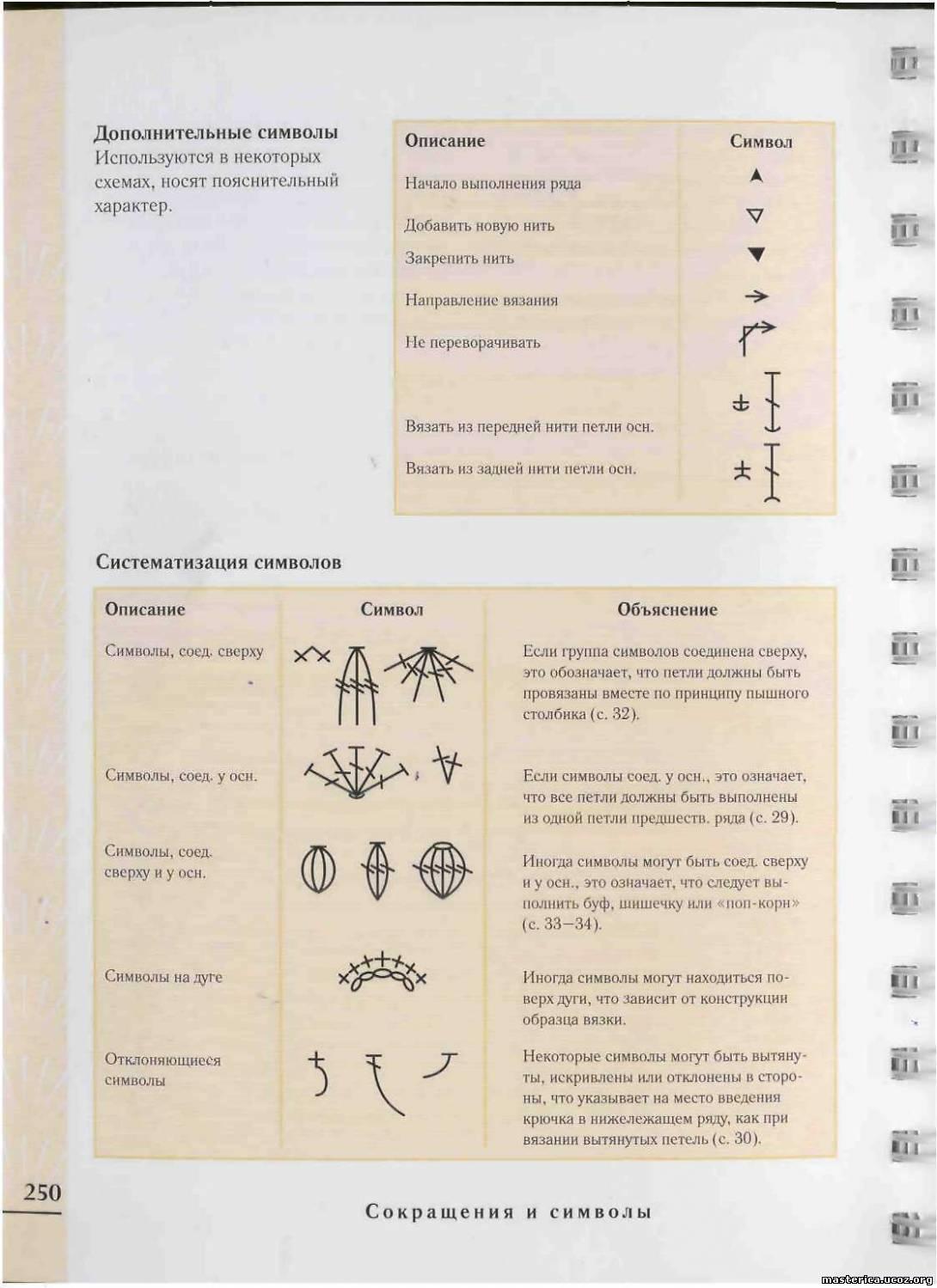 Читаем японские схемы вязания Вяжем с Лана Ви 19