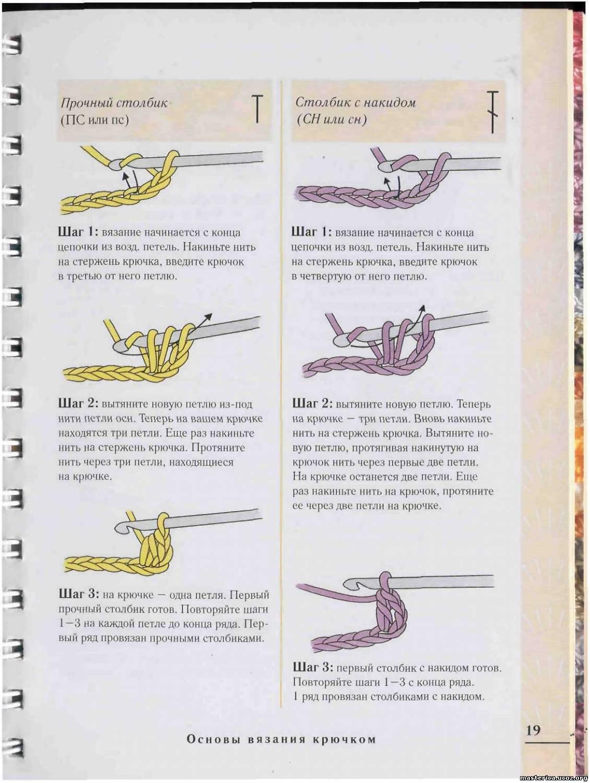 Вязание основных петель