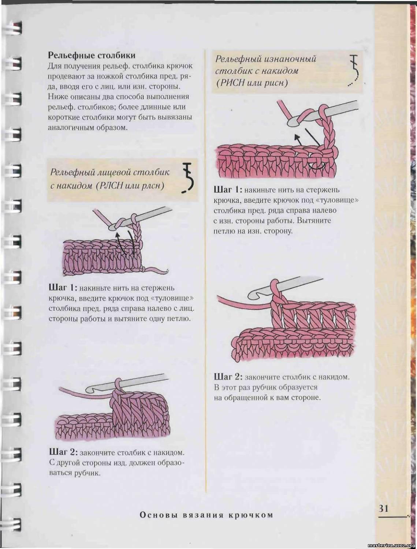 Что такое рельефный столбик в вязании