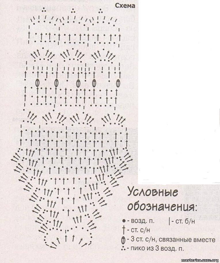 Схемы детских панамок