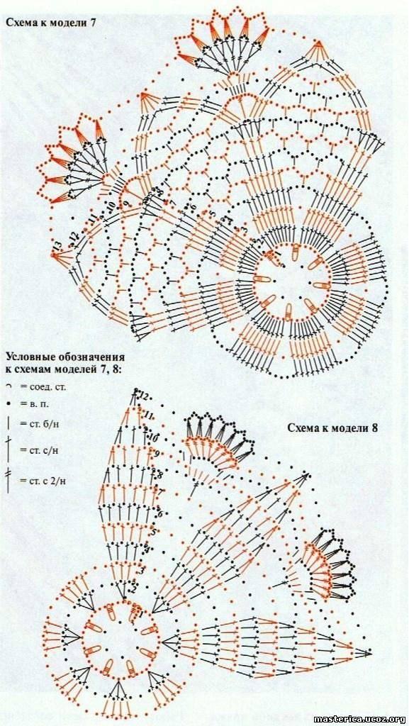 Схемы вязания данных салфеток