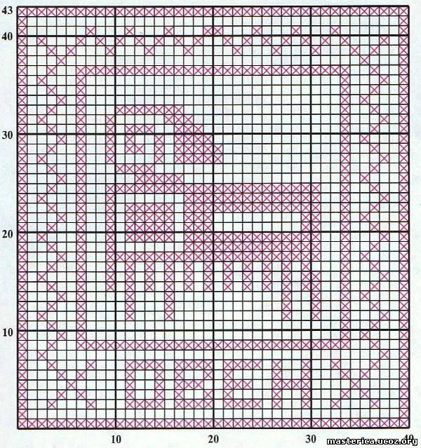 Схема вязания салфетки и